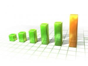 Understanding the Economy and Market Analysis